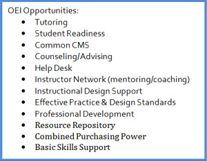 List of opportunities from interview presentation, June 2014